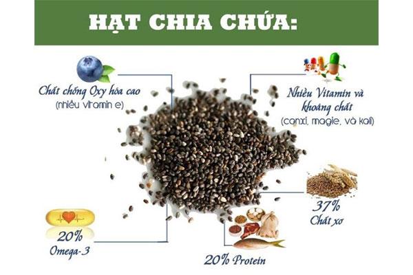 hat chia my